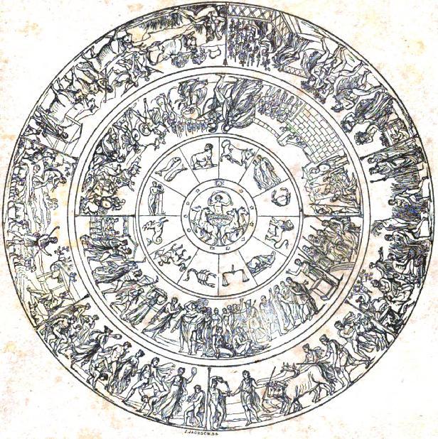 https://en.wikipedia.org/wiki/Shield_of_Achilles